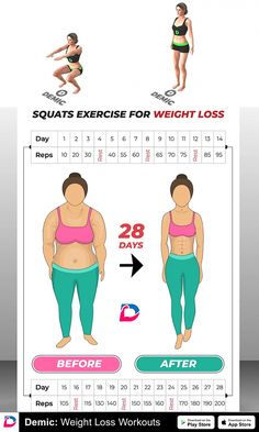 Asthma Relief, Asthma Remedies, Squat Workout, Medical Prescription, Slim Body, Weight Loss Plans, Lose Belly, Workout Videos, Body Weight