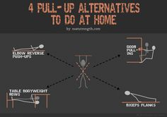 When you have no equipment and no pull-up bar near you, these for exercises are the best pull-up alternatives for your home workout.