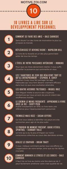 Resume infographic : Infographie : 10 Livres A Lire Sur Le Développement Personnel - Resumes.