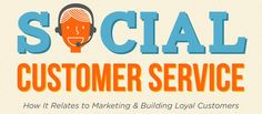 Social Customer Service Means Revenue And Loyalty [Infographic]