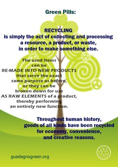 What is Recycling?