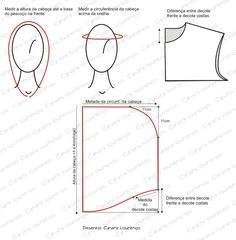 Como fazer molde de capuz por: *CYNARA'S STUDENTS Need to translate.pictures tell the story - Make a hood for any coat Sewing Hacks, Sewing Tutorials, Sewing Crafts, Sewing Projects, Diy Couture, Couture Sewing, Techniques Couture, Sewing Techniques, Pattern Cutting