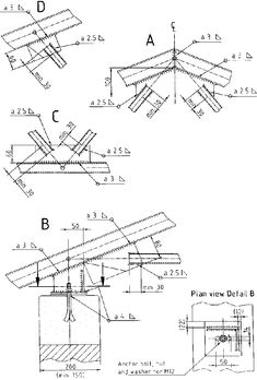 Roof Truss Guide - Design and construction of standard timber and steel trusses (BASIN - SKAT, 1999, 187 p.): 6 STEEL TRUSSES: 6.2 System Options Steel Trusses, Roof Trusses, Roof Structure, Steel Structure, Roof Truss Design, Building A Pole Barn, Structural Analysis, Galvanized Pipe, Steel Detail