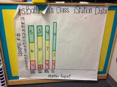 Istation Class Data Tracking