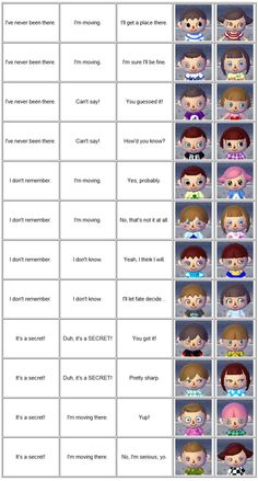 Animal Crossing New Leaf Face Guide. Hayley's obsession. Pinning for her.