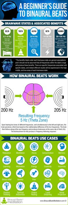 from brainwave to business gates celia