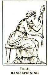 Roman woman spinning