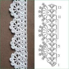 Irina: Crochet Stitches Gallery Source by Free Crochet pattern for Lace Edging 3 Rows Crochet Patterns Stitches Pictures on request narrow crochet hook c … this lace grows as long as you go Borde a crochet Crochet Boarders, Crochet Lace Edging, Crochet Diagram, Crochet Stitches Patterns, Thread Crochet, Love Crochet, Lace Knitting, Knitting Stitches, Crochet Doilies
