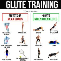 The glutes are designed to be one of the strongest muscles, yet ironically they are the weaker muscle in the large majority of people. Its because the glutes do not receive nearly enough. Bum Workout, Gym Workout Tips, At Home Workouts, Ladies Workout, Lifting Workouts, Deadlift Variations, Tight Hamstrings, Excercise, Fitness Exercises