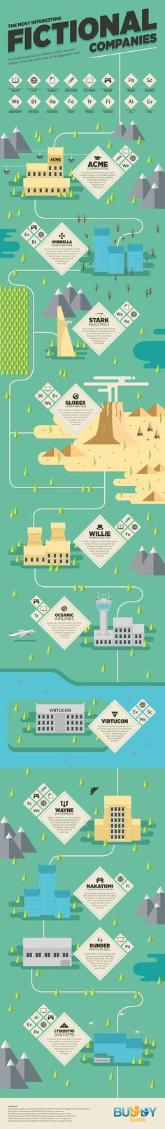 The most interesting fictional companies. (More design inspiration at www.aldenchong.com) #infographic