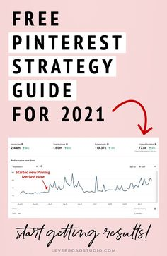 Not sure how to boost low impressions or get ahead of the algorithm changes on Pinterest lately? Use this free Pinterest Strategy Guide in 2021 to get more traffic and clicks to your website. Opt-in to get tips from a Pinterest manager on how to grow your account in 2021, what you needs to change in your strategy, how to use Pinterest for your business, and how to get more traffic to your blog. Pinterest Strategy for Bloggers in 2021 | Free Pinterest Marketing Strategy #pintereststrategy2021 Business Marketing, Business Tips, Social Media Marketing, Marketing Strategies, Pinterest For Business, Make Money From Pinterest, Successful Online Businesses, Small Businesses, Pinterest Marketing