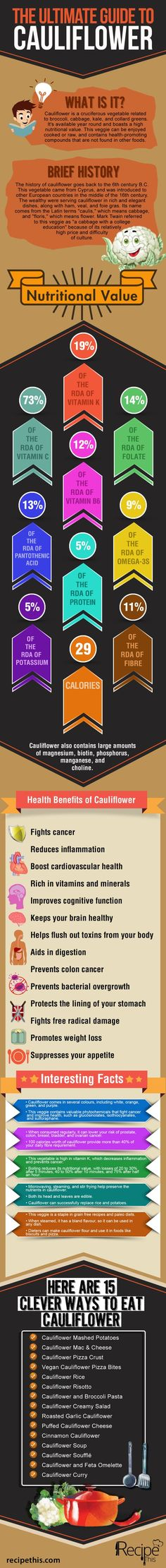 Cooking Tips Infographic | The utlimate guide to cauliflower