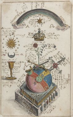 Alchemical and Rosicrucian compendium, ca. 1760