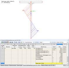 Querschnittsklassifizierung und plastische Analyse mit DUENQ https://www.dlubal.com/de/produkte/querschnittswerte-programme