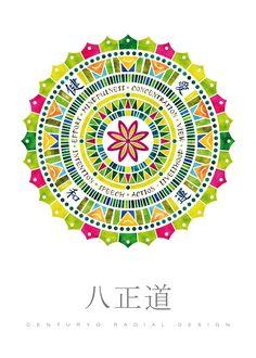 Poster mit Radial-Design • Eightfold Path • 八正道 • cp011.09 • #Poster #rund #radial #Dekoration #Buddhist #Japan www.centuryo.com