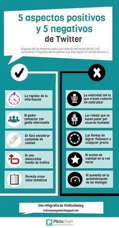 Sin tuit no soy nada: [Infografía] Aspectos positivos y negativos de Twitter vía: http://sintuitnosoynada.blogspot.com.es #socialmedia