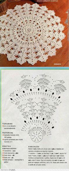 67 Ideas For Crochet Decoracion Carpetas Crochet Doily Rug, Crochet Carpet, Crochet Mandala Pattern, Crochet Dollies, Crochet Tablecloth, Crochet Diagram, Crochet Home, Thread Crochet, Filet Crochet