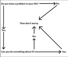 Problem solving my way