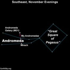 You can use stars in the constellation Pegasus to locate the Andromeda galaxy, which is the spiral galaxy nearest the Milky Way.