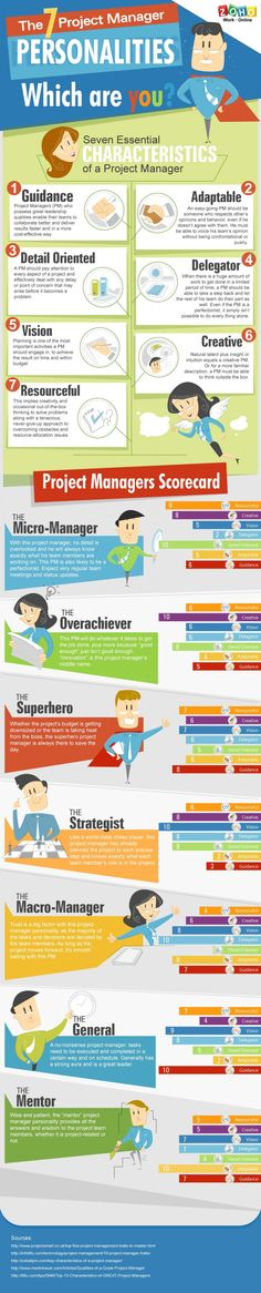 The 7 Project Manager Personalities: Which are you? Infographic