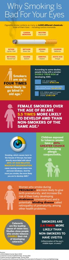 Take a look at this info-graphic which explains the risks and harms smoking has on your eyes. For more info visit www.visianinfo.com/blog
