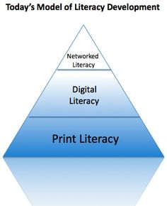 Author website about digital literacy.
