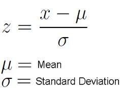 http://statistics.about.com/od/Formulas/ss/Z-Score-Formula.htm
