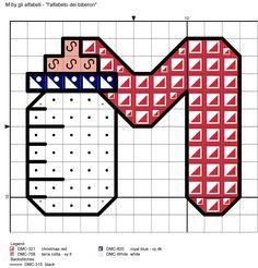 alfabeto dei biberon: M