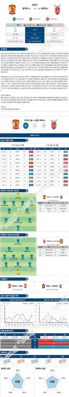 [아시아챔피언스리그] 3월 6일 21:00 축구분석 광저우 vs 제주