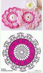 New Crochet Mandala Free Charts 44 Ideas Crochet Circles, Crochet Motifs, Crochet Flower Patterns, Crochet Squares, Crochet Doilies, Crochet Flowers, Crochet Stitches, Crochet Tablecloth, Granny Squares