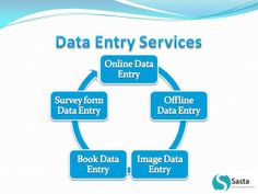 Data entry service outsourcing
