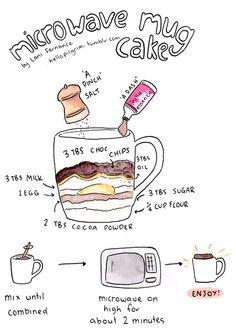Microwave mug cake. Perfect serving size!