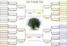 free blank family tree template dont let any more opportunities go by in capturing the knowledge of your aging family generations capture it and get it