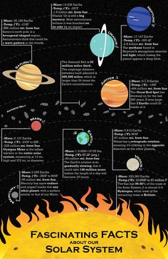 Fascinating Facts about the Solar System | Free And Best Infographics