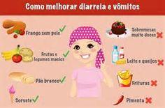 Pesquisa Como evitar diarreia infantil. Vistas 81931.