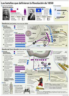 Risultati immagini per infografia guerra del pacifico Historia Universal, Peru, Study, Info Graphics, Medieval, Google, Maps, South America, History Facts