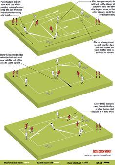 Effective Ways to Handle Shin Splints During Soccer Training Football Coaching Drills, Soccer Training Drills, Soccer Workouts, Soccer Drills, Soccer Tips, Circuit Training, Football Soccer, Soccer Ball, Soccer Sports