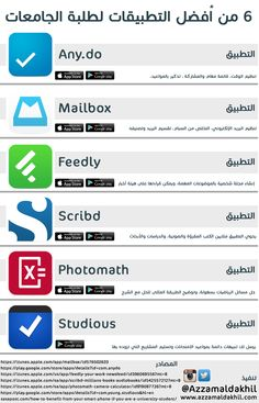تطبيقات مفيدة Application for the phone Learning Websites, Learning Courses, Nursing Apps, Education Application, Study Apps, Iphone App Layout, Study Techniques, Editing Apps, English Language Learning
