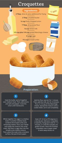 Croquettes - Making Tapas
