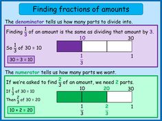 Finding 1/3 and 2/3 using the bar model | NorledgeMaths