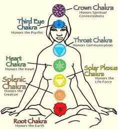 8 Simple Ways to Balance Your Root Chakra - EnkiVillage