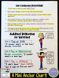 A FREE Dialogue Lesson: Check out this article to get this free worksheet! Examine the dialogue examples on the top half, and then students create their own mini anchor chart on the bottom half!