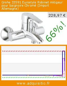 Grohe 33591 Eurostyle Robinet mitigeur pour baignoire Chromé (Import Allemagne) (Outils et accessoires). Réduction de 66%! Prix actuel 228,97 €, l'ancien prix était de 680,53 €. http://www.adquisitio.fr/grohe/33591-eurostyle-robinet