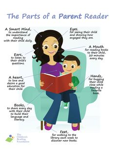 Parts of a Reader Parent to Encourage #Reading