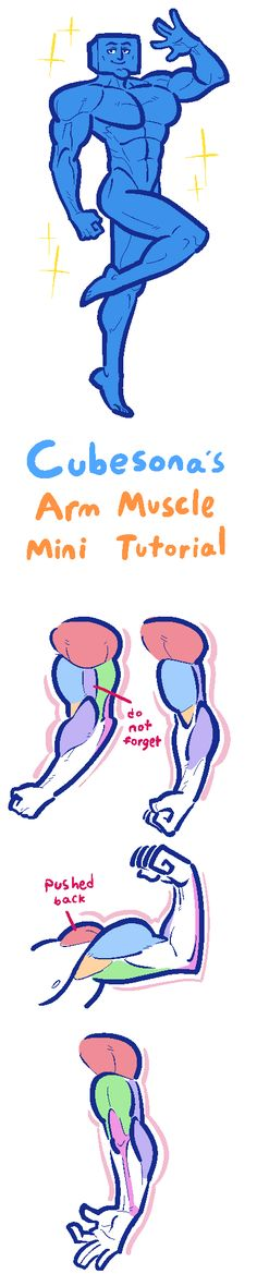 TUTORIAL: arms by Cubesona on DeviantArt