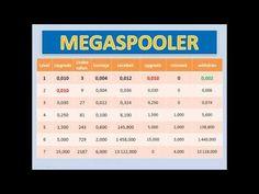 MEGASPOOLER   w Polsce Periodic Table, Youtube, Periodic Table Chart, Periotic Table, Youtubers, Youtube Movies