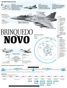 Comparação do Avião (Airplane) Gripen NG e o Gripen C/D. A Aeronáutica Brasileira é responsável pela defesa do país em operações eminentemente aéreas, e, no interno, pela garantia da lei, da ordem constitucionais.  Para ver mais fotos sobre esse mesmo assunto aperte/click no meu nome:@DeyvidBarbosa (DK) e procure a pasta Aeronáutica Brasileira. #AeronáuticaBrasileira #ForçasArmadasDoBrasil