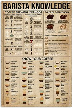 Coffee Drink Recipes, Alcohol Drink Recipes, Coffee Drinks, Barista, Cooking Tips, Cooking Recipes, Coffee Brewing Methods, Coffee Shop Bar, Coffee Infographic