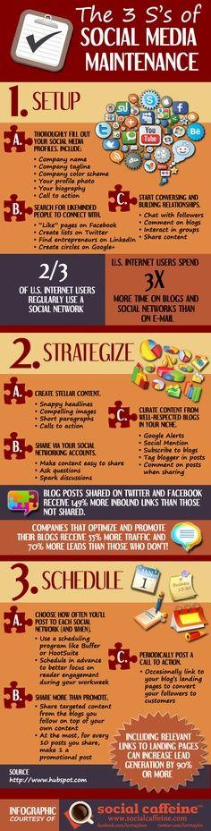 The 3 Ss of Social Media Maintenance (Infographic). By Malhar Barai