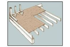 How to Raise the Garage Floor to House Level for Additional Living Space   eHow